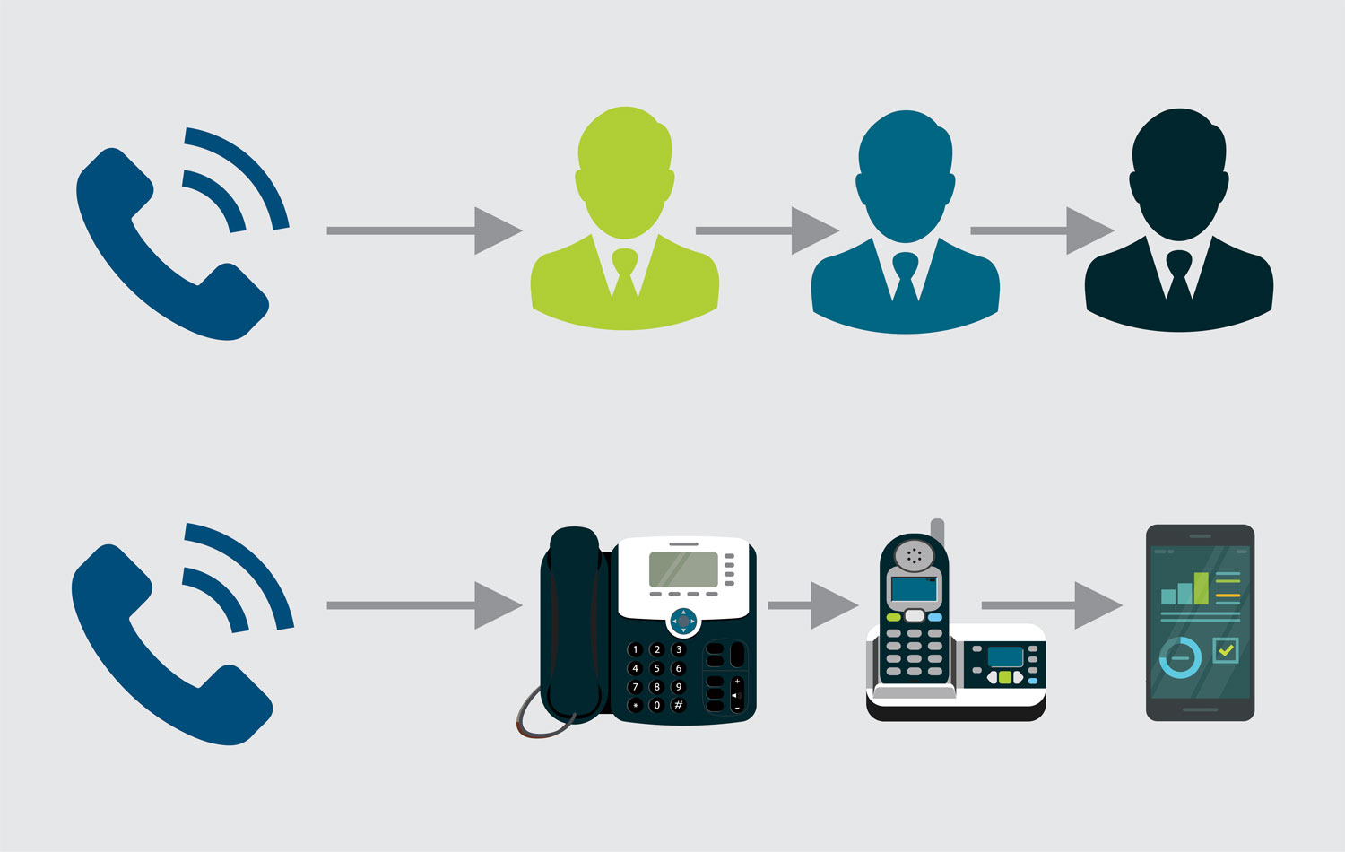 Why Call Forwarding Is Critical for Your Business | S-NET ...