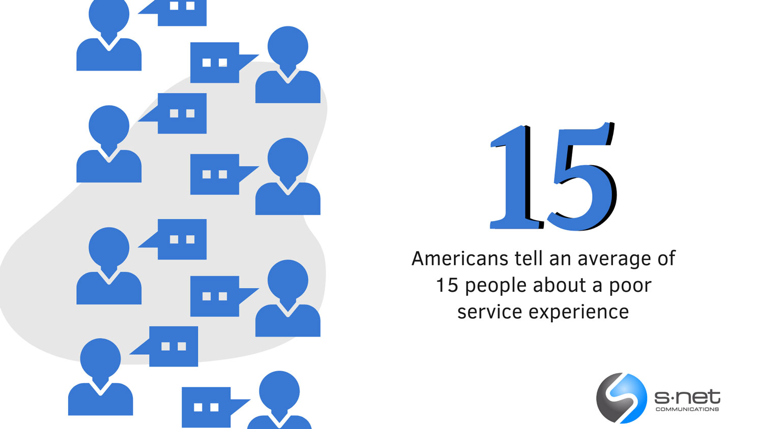 Americans tell an average of 15 people about a poor customer service experience